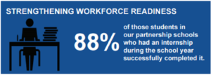 workforce-readiness